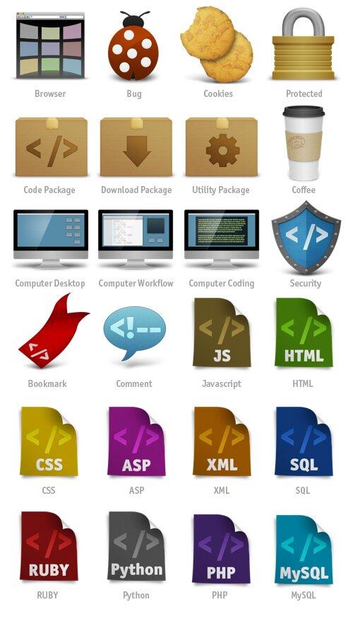 Coded icon set