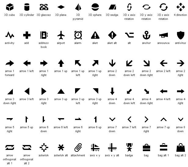 Default icônes
