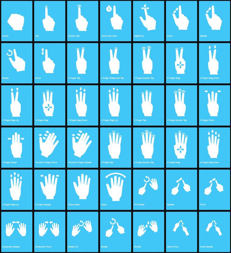 Gesturecons