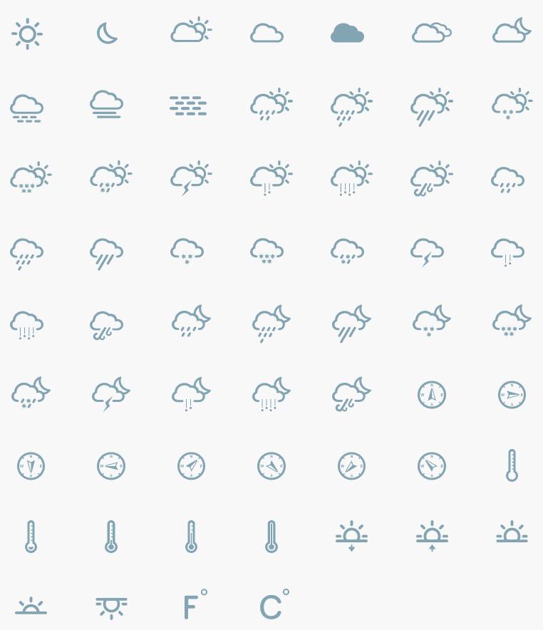 Icônes météo simple